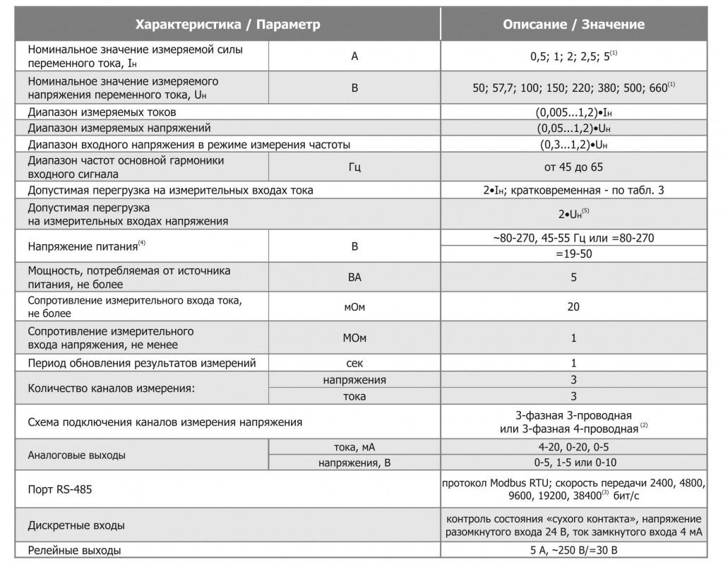 PD194UI_rus.jpg